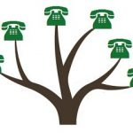 Call to Action: AOH Division Telephone Tree